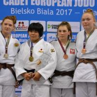 Puchar Europy kadetów w Bielsku Białej